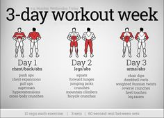 3-day workout week