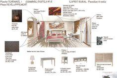 ARCHITECTURE D'INTERIEUR GERENTET DECO: Décoration Chambre d'hôtes