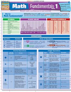 Math Fundamentals 1 Download this review guide and improve your grades.