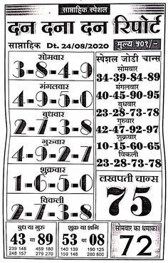 National Lottery Numbers, Lucky Numbers For Lottery, Winning Lottery Numbers, Lottery Book, Lottery Tips, My Lucky Numbers, Satta Matka King, Very Inspirational Quotes, Kalyan Tips
