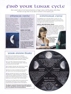 Find your Lunar cycle
