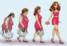 Must view nutrition information to cook any meal healthier. Check out this truly smart nutrition pinned image reference 8471031002 today. Key To Losing Weight, Want To Lose Weight, Weight Gain, Weight Loss, How To Eat Less, How To Make, Shoulder Tension, Improve Metabolism, Eating Vegetables