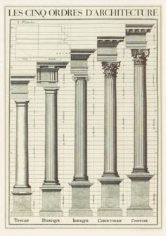 Greek Architecture Drawings georgian architecture: how to identify the greek orders | of