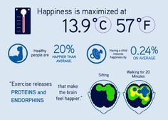 The Science of Happiness: What data & biology reveal about...