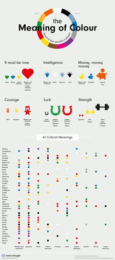 Meaning of colour in different cultures color