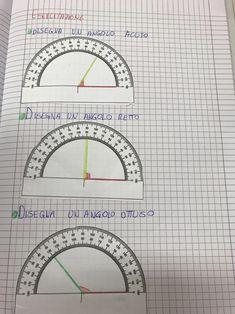 Elementi di geometria, classe terza(work in progress) – Maestra Mihaela