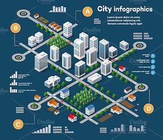 Vector - city isometric three-dimensional infographics including skyscrapers, homes and stores with streets and trees in the area of the city with the business conceptual graphs and diagrams Isometric Map, Isometric Design, Isometric Sketch, Web Design, Web Project, Smart City, Business Card Logo, Three Dimensional, Planer