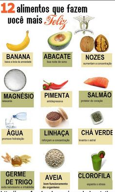 Alimentos Alegria