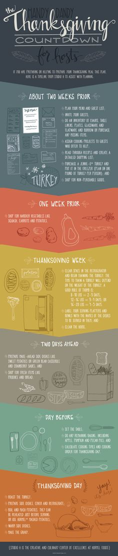 If you are preparing or helping to prepare your Thanksgiving meal this year, this timeline from Studio H should help you plan!