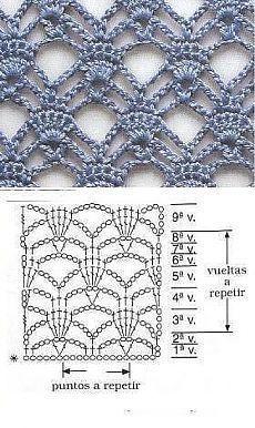 Ideas For Crochet Shawl Pattern Diagram Ideas – häkeln ideen Crochet Shawl Diagram, Crochet Motifs, Crochet Stitches Patterns, Crochet Chart, Knitting Stitches, Stitch Patterns, Knitting Patterns, Start Knitting, Heart Patterns