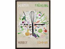 Saisonkalender Poster (50x70)