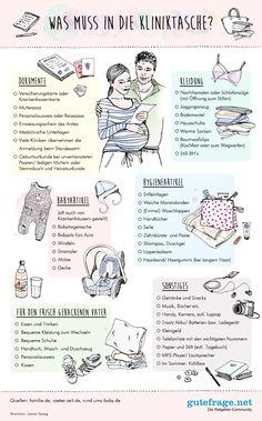 Kliniktasche packen: Wenn die Geburt näher rückt, ist es an der Zeit, die Kliniktasche zu packen. Das sollten Sie auf jeden Fall für sich und das Baby einpacken. © Thinkstock