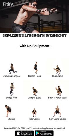 Gym Workout Chart, Full Body Hiit Workout, Hiit Workout At Home, Gym Workout Videos, Gym Workout For Beginners, Abs Workout Routines, Strength Workout, Workout Men, Calf Muscle Workout