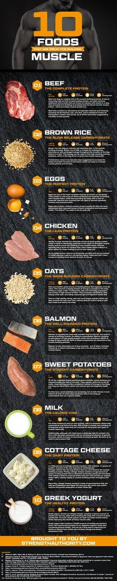 These 10 Food Items Will Build Your Muscles - Infographic