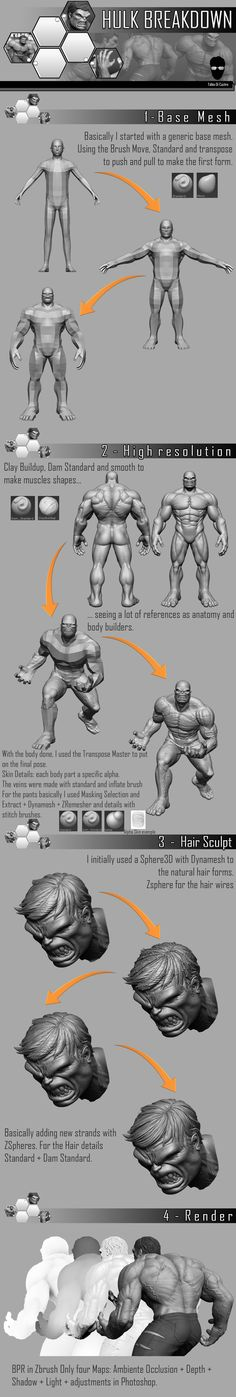 [b]Hi all This is my first post and my first personal project developed in Zbrush, hope you enjoy. Zbrush Tutorial, 3d Tutorial, 3d Character, Character Design, Zbrush Anatomy, 3d Drawing Techniques, Modeling Tips, Sketchbook Pages, 3d Drawings