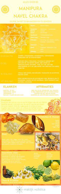 Praktijk Holistica Blog - Navel Chakra: Infographic over alles die je moeten weten over jouw navel chakra alsook informatie over hoe om het te balanceren en te genezen