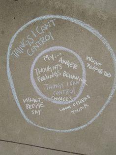 things i can/cant control using sidewalk chalk