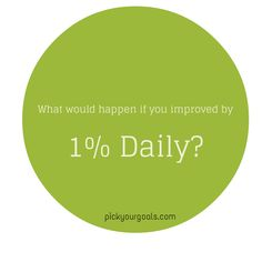 Podcast: What Would Happen if You Improved by Just 1% Everyday? | Pick Your Goals