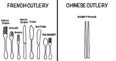 I Made These Comics To Compare Chinese Culture With Western Culture Through Everyday Life | Bored Panda