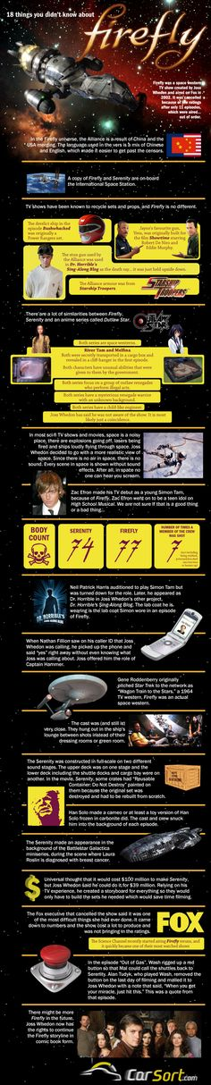 18 things you didn't know about Firefly & the movie Serenity. Click the picture to view full size (hope these are all correct). - Though I'm going to be snobby and say that I knew several of these things anyway.