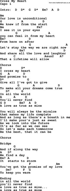 George Strait Song The Chair Capo 2 Lyrics And Chords Ukulele