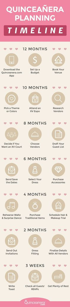 Step-by-Step Quinceañera Planning List – Quinceanera 2020 Quince Themes, Quince Decorations, Quinceanera Decorations, Quinceanera Party, Quinceanera Dresses, Quince Ideas, Quinceanera Traditions, Invitations Quinceanera, Quinceanera Planning