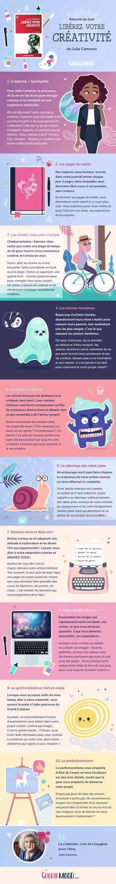 """Goodie mood - Summary of the book """"Unleash your creativity"""" by Julia Cameron – Illustrated infographic presenti - Positive Attitude, Positive Life, Julia Cameron, The Artist's Way, Miracle Morning, Thing 1, Sexy Girl, Mood, Inbound Marketing"""