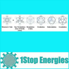 Www.1StopEnergies.com   #1StopEnergies #VortexCoils #ElectrifiedArt #ToroidalEnergy #Science #ChakraHealing #Chakra  #Magnetic #Copper #Elements #meditation #BreakthroughEnergy  #Frequency #EnlightenYourAwareness #PEMF  #SacredGeometry #Fractal #FractalGeometry #Evolution #Crystal #MagneticFields #VortexEnergy #wakeup #FreeEnergy #Stones #Love #Nature #Balance #Spiritual