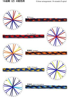 Esquemas de pulseras Kumihimo