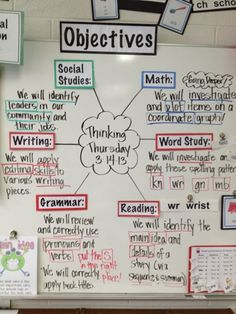 OBJECTIVES BOARD: I write the objectives in kid friendly language, draw a simple, circular web on the board and box or underline important concepts and words. Its clear and easy and everyone knows what we are doing! ...So simple.(just type subjects in a cool font and back with colored paper.. Its a keeper!