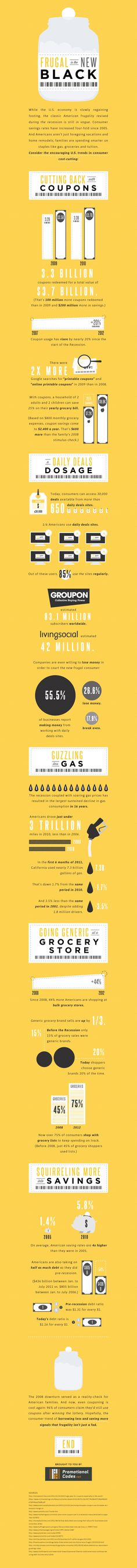"""Is Frugal """"The New Black""""? - NFOGRAPHIC"""