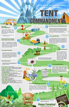 Google Image Result for http://www.searchmuse.com/storage/the-tent-commandments-infographic-searchmuse.jpg%3F__SQUARESPACE_CACHEVERSION%3D1309515040342