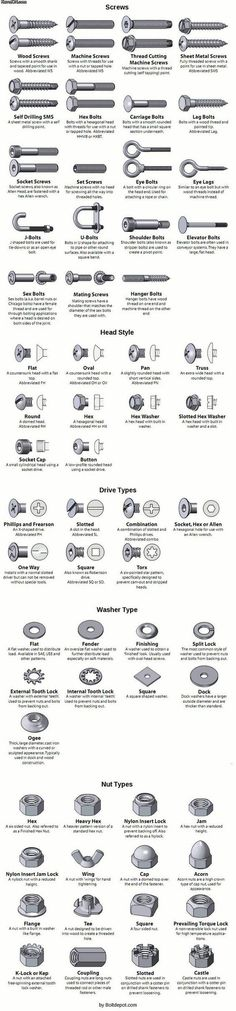 Workshop Fastener Types | BoltDepot.com #Easywoodworkingtips