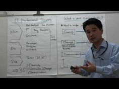 ▶ IT (Information Technology) Career Path Guideline - YouTube