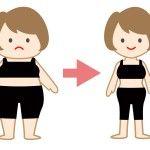 お腹いっぱい食べても痩せるダイエット法?1ヶ月で5キロ以上も可能? | 効果的なダイエット法をまとめたブログ