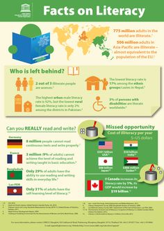 Facts on literacy #education
