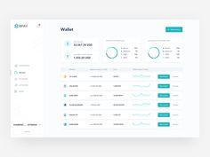 Dashboard Design, Ui Ux Design, Character Design References, Web Application, Data Visualization, Web Development, Bar Chart, Design Inspiration, Wallet