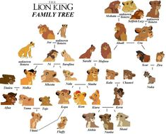 The Lion King Family Tree by Y2JenJenn on DeviantArt