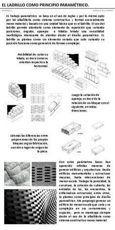 muros de ladrillo - Parametric brick wall Wall Section Detail, Brick Images, Brick Works, Brick Detail, Digital Fabrication, Parametric Design, Brick Block, Brick Patterns, Brick And Stone