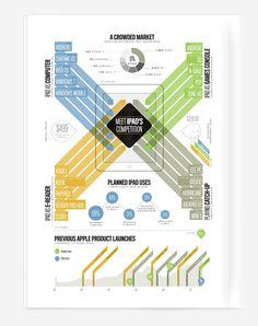 Tutte le dimensioni |Meet iPad's Competition | Flickr – Condivisione di foto!