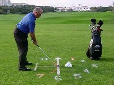 Step by Step Instructions for Proper Golf Setup