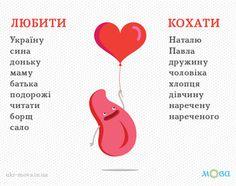 Кохати й любити