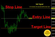 Download Forex Neuro Trend Indicator For Mt4 Forex Trading Basics, Forex Trading System, Forex Trading Signals, Forex Trading Strategies, Forex Strategies, How To Make Money, How To Become, Intraday Trading, Foreign Exchange