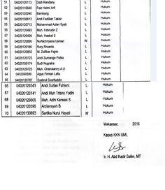 Daftar nama-nama mahasiswa yang terdaftar pembekalan KKN Profesi Hukum angkatan XX *2