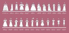 https://www.google.it/search?q=the+history+of+corsets+in+pictures&client=firefox-b&dcr=0&tbm=isch&source=iu&pf=m&ictx=1&fir=M-4mAvxc7dAFYM%253A%252Cas3wZTZdjsYjMM%252C_&usg=__ORtL--9lytRX8N8w09hkh_viywU%3D&sa=X&ved=0ahUKEwjp3Z3Cn5DXAhVBZVAKHRNwCKUQ9QEIKTAA#imgdii=1-C9zRlBgvzwkM:&imgrc=jOHc_60ChyZ7OM: