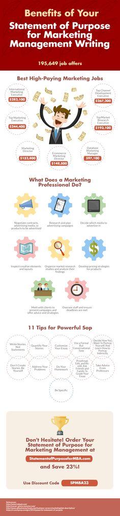 SoP For MBA (sopformba) en Pinterest - statement of purpose