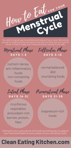 Learn how to eat for all four phases of your menstrual cycle to help your body be as healthy as possible and feel the best that you can. Click through to see diet tips for each week of the month. #femalehealth #menstruation #nutrition