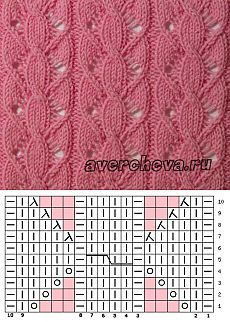 Charted cable and lace knitting pattern from a Russian site, but it looks fairly straightforward, and is very pretty Lace Knitting Patterns, Knitting Stiches, Knitting Charts, Lace Patterns, Knitting Designs, Knitting Needles, Crochet Stitches, Baby Knitting, Stitch Patterns