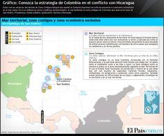 Esta es la estrategia de Colombia en el conflicto con Nicaragua: http://www.elpais.com.co/elpais/conflicto-colombia-nicaragua/graficos/grafico-conozca-estrategia-colombia-conflicto-con-nicaragua