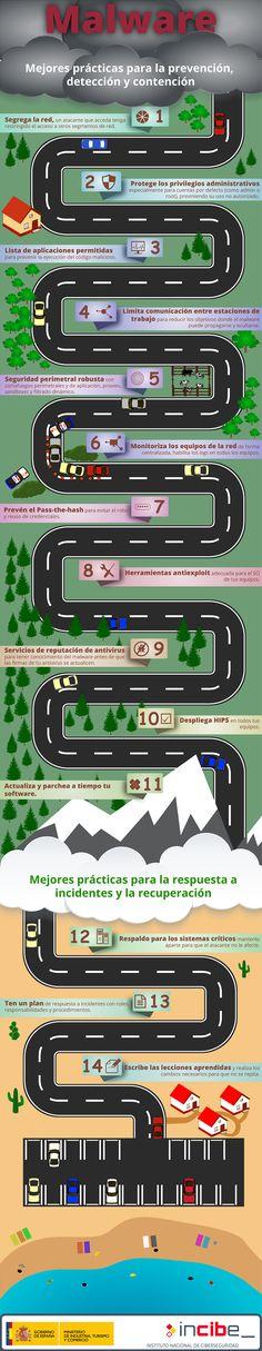 Las mejores prácticas contra el Malware #infografia #infographic #internet